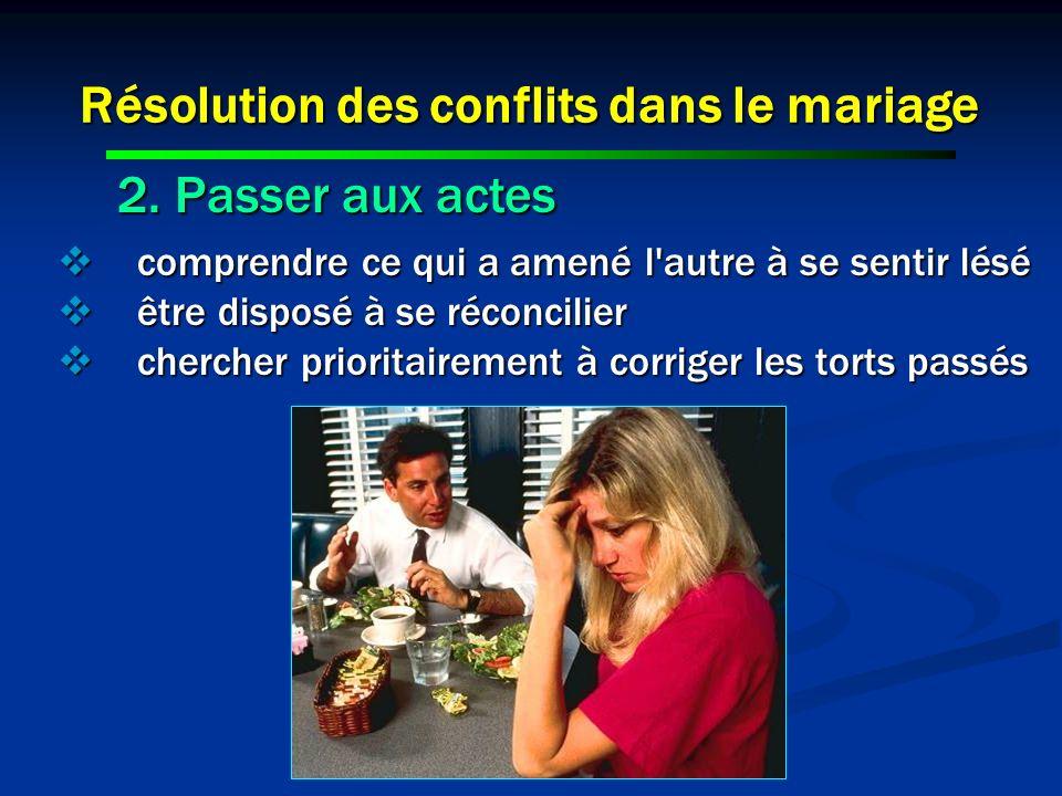 Résolution des conflits dans le mariage comprendre ce qui a amené l'autre à se sentir lésé comprendre ce qui a amené l'autre à se sentir lésé être dis