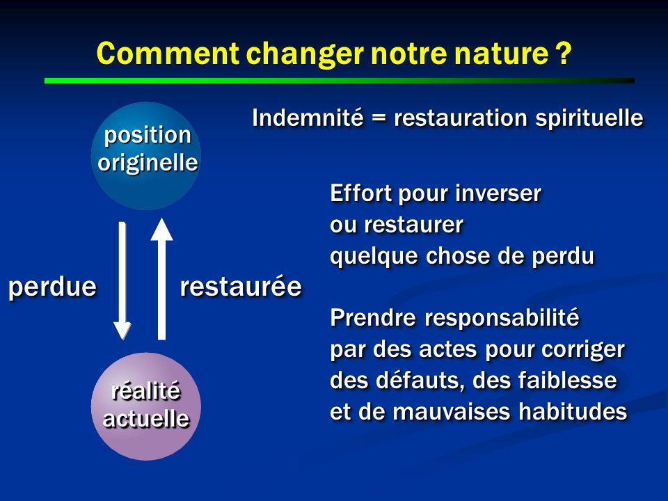 perdueperduerestauréerestaurée positionoriginelle réalitéactuelleréalitéactuelle Indemnité = restauration spirituelle Comment changer notre nature ? E