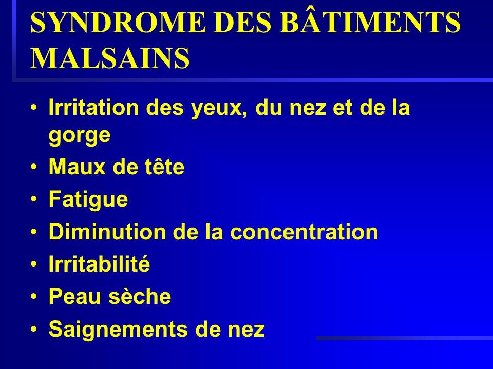 SYNDROME DES BÂTIMENTS MALSAINS Irritation des yeux, du nez et de la gorge Maux de tête Fatigue Diminution de la concentration Irritabilité Peau sèche