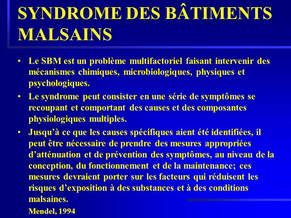 SYNDROME DES BÂTIMENTS MALSAINS Le SBM est un problème multifactoriel faisant intervenir des mécanismes chimiques, microbiologiques, physiques et psyc
