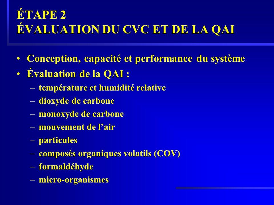 ÉTAPE 2 ÉVALUATION DU CVC ET DE LA QAI Conception, capacité et performance du système Évaluation de la QAI : –température et humidité relative –dioxyd