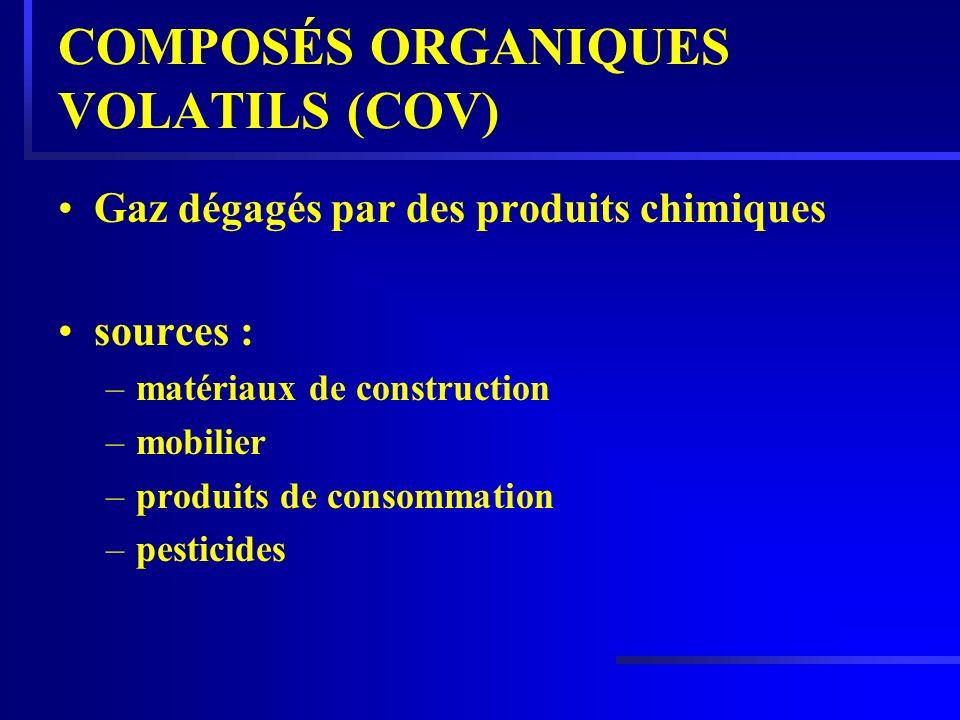 COMPOSÉS ORGANIQUES VOLATILS (COV) Gaz dégagés par des produits chimiques sources : –matériaux de construction –mobilier –produits de consommation –pe