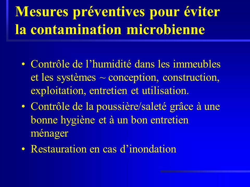 Mesures préventives pour éviter la contamination microbienne Contrôle de lhumidité dans les immeubles et les systèmes ~ conception, construction, expl