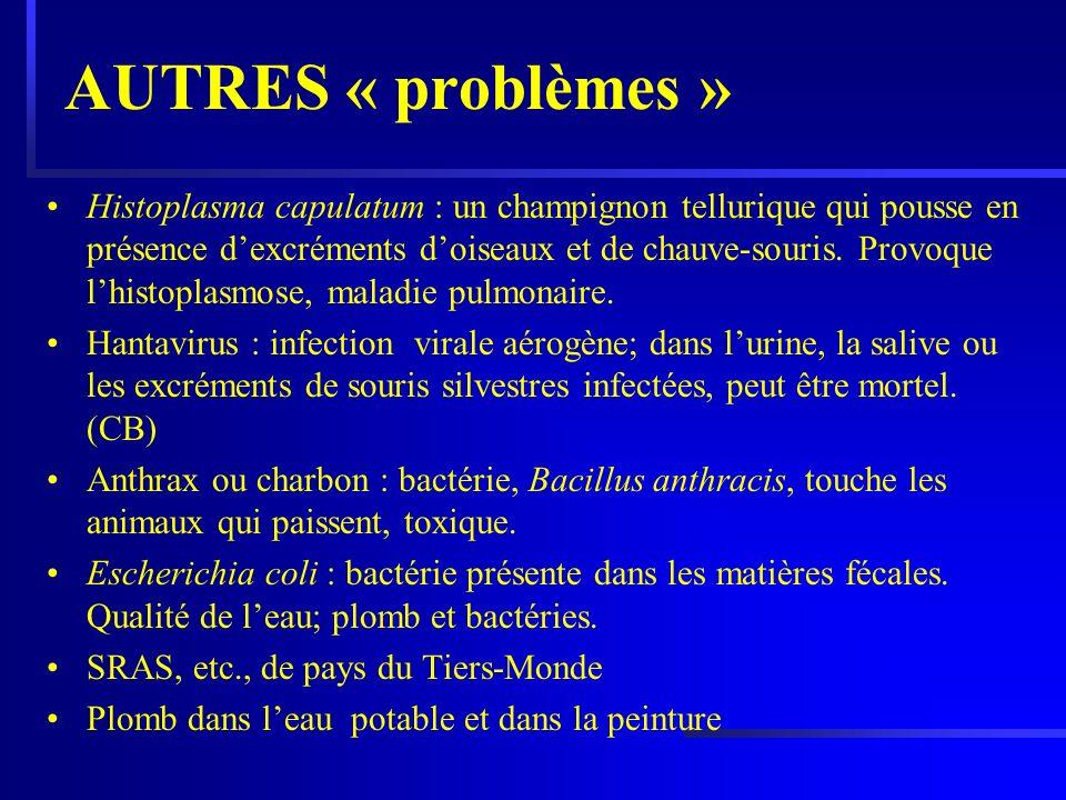 AUTRES « problèmes » Histoplasma capulatum : un champignon tellurique qui pousse en présence dexcréments doiseaux et de chauve-souris. Provoque lhisto