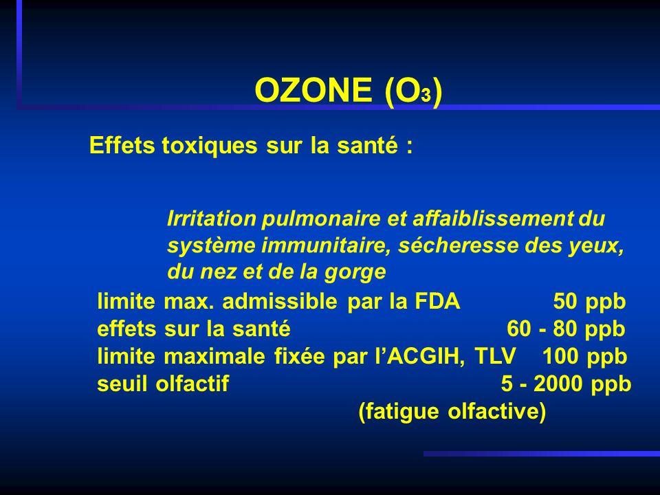 OZONE (O 3 ) Effets toxiques sur la santé : Irritation pulmonaire et affaiblissement du système immunitaire, sécheresse des yeux, du nez et de la gorg