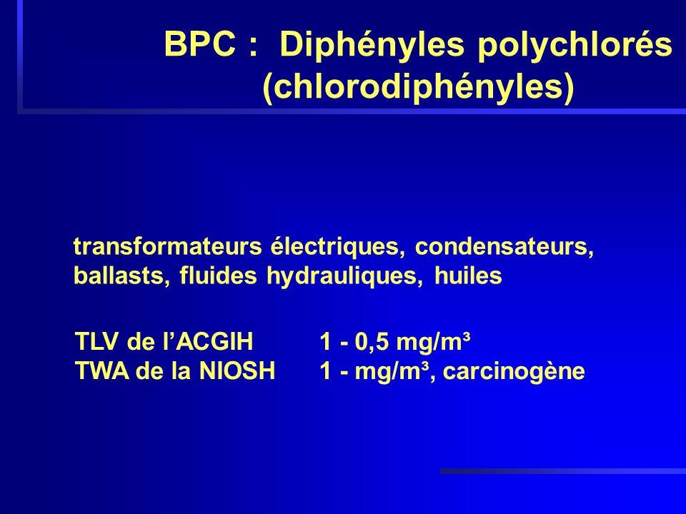 BPC : Diphényles polychlorés (chlorodiphényles) transformateurs électriques, condensateurs, ballasts, fluides hydrauliques, huiles TLV de lACGIH1 - 0,