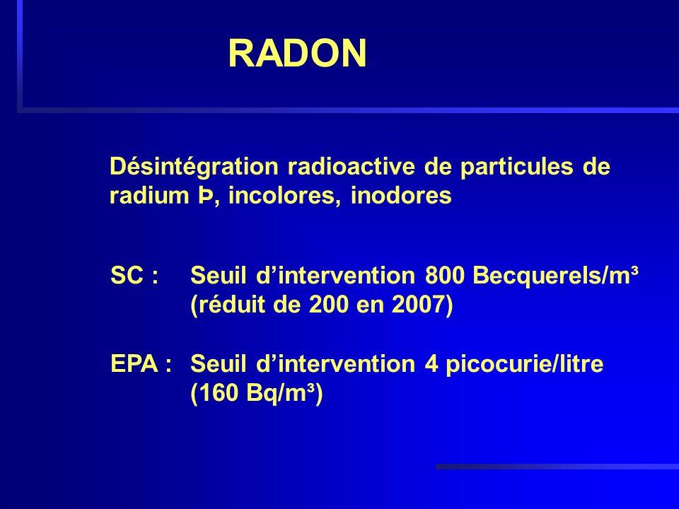 RADON Désintégration radioactive de particules de radium Þ, incolores, inodores SC :Seuil dintervention 800 Becquerels/m³ (réduit de 200 en 2007) EPA