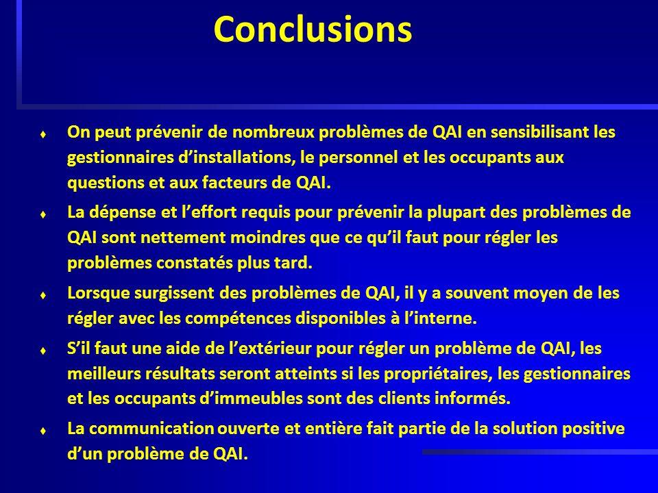 Conclusions t On peut prévenir de nombreux problèmes de QAI en sensibilisant les gestionnaires dinstallations, le personnel et les occupants aux quest