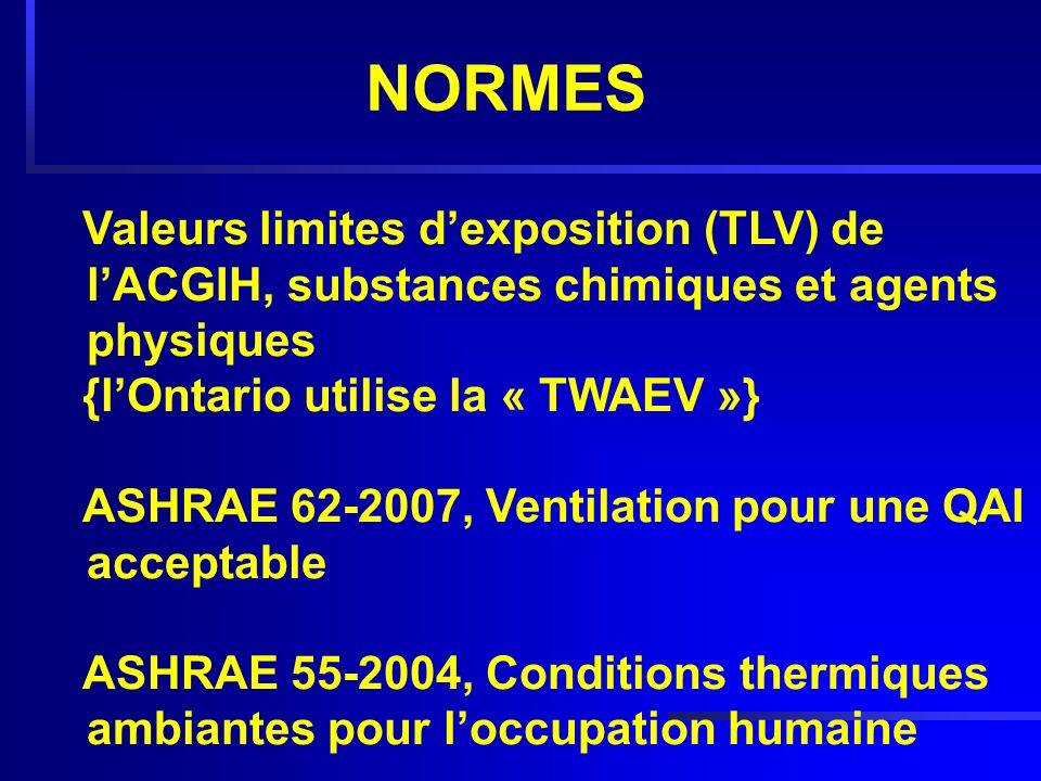 NORMES Valeurs limites dexposition (TLV) de lACGIH, substances chimiques et agents physiques {lOntario utilise la « TWAEV »} ASHRAE 62-2007, Ventilati
