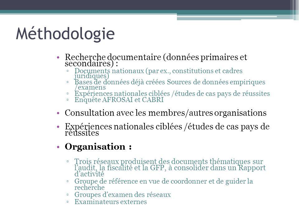 Méthodologie Recherche documentaire (données primaires et secondaires) : Documents nationaux (par ex., constitutions et cadres juridiques) Bases de do