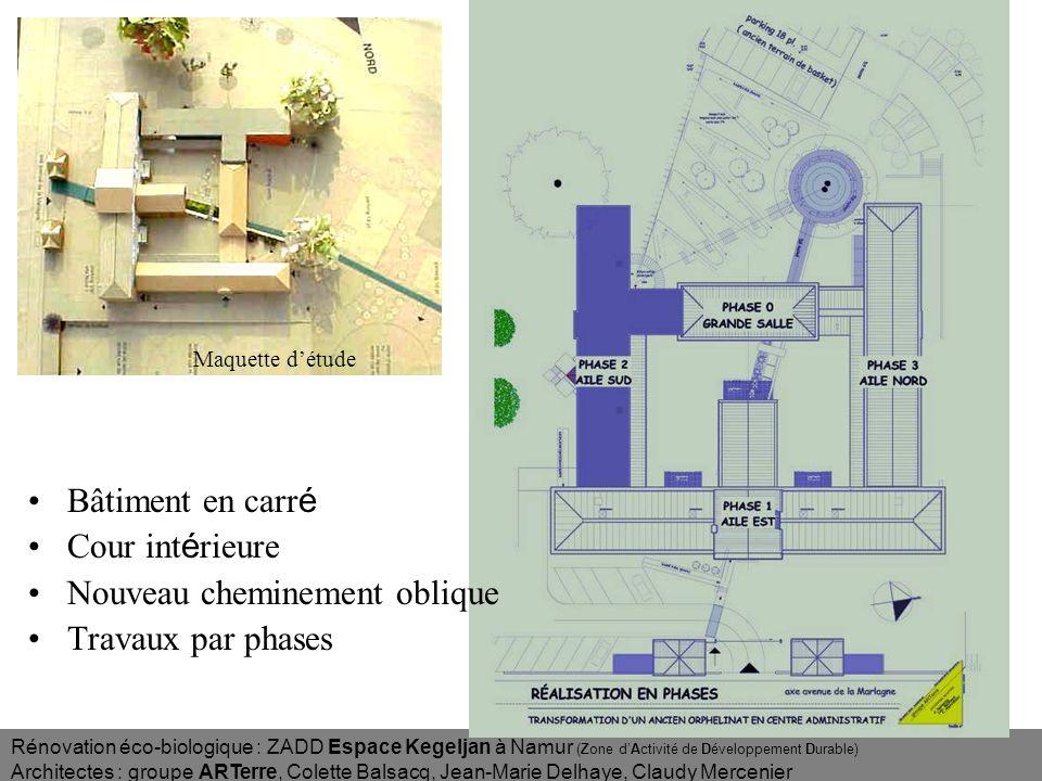 Rénovation éco-biologique : ZADD Espace Kegeljan à Namur (Zone dActivité de Développement Durable) Architectes : groupe ARTerre, Colette Balsacq, Jean-Marie Delhaye, Claudy Mercenier Croquis dexécution
