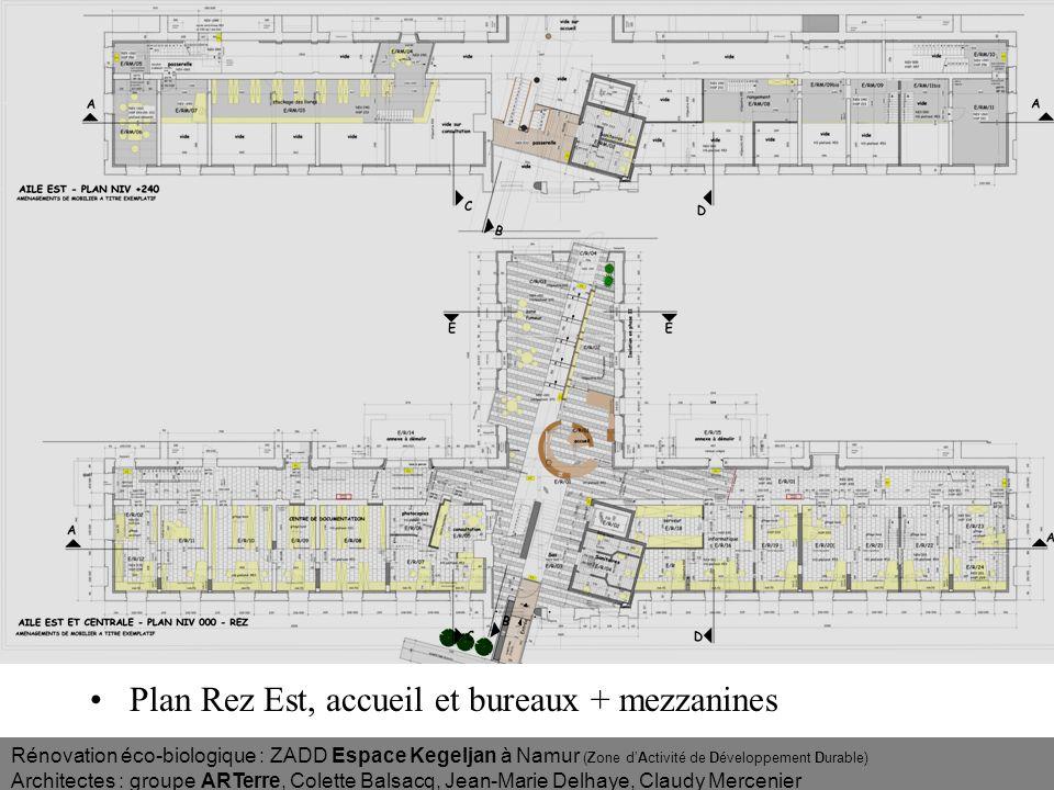 Rénovation éco-biologique : ZADD Espace Kegeljan à Namur (Zone dActivité de Développement Durable) Architectes : groupe ARTerre, Colette Balsacq, Jean-Marie Delhaye, Claudy Mercenier