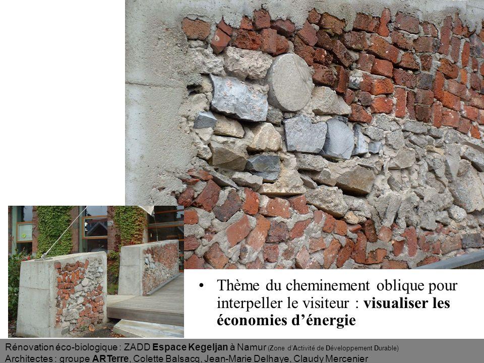 Rénovation éco-biologique : ZADD Espace Kegeljan à Namur (Zone dActivité de Développement Durable) Architectes : groupe ARTerre, Colette Balsacq, Jean-Marie Delhaye, Claudy Mercenier Phase 2 en chiffres Surface phase : 2 200 M2 Situation de départ K=90 W/m2K be 1000 Mj/m2 an Après travaux : –murs k= 0,35 (k max RW 0,6) –châssis k=2 (k max RW = 3,5) –toitures k=0,17 (k max RW = 0,4 –nouveau be = 320 Mj/m2 an Co û t :1000 euros/M2 –Compris : peintures, électricité, data, éclairage, tva 21%, honoraires et prix dachat du bâtiment (calculé proportionnellement à la surface utilisée) –Non compris : abords, travaux phase 1 (moins chère au m2), travaux préliminaires phase 3