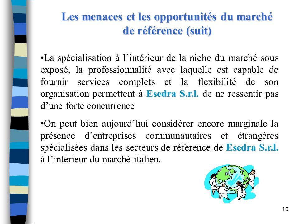 10 Les menaces et les opportunités du marché de référence (suit) Esedra S.r.lLa spécialisation à lintérieur de la niche du marché sous exposé, la prof