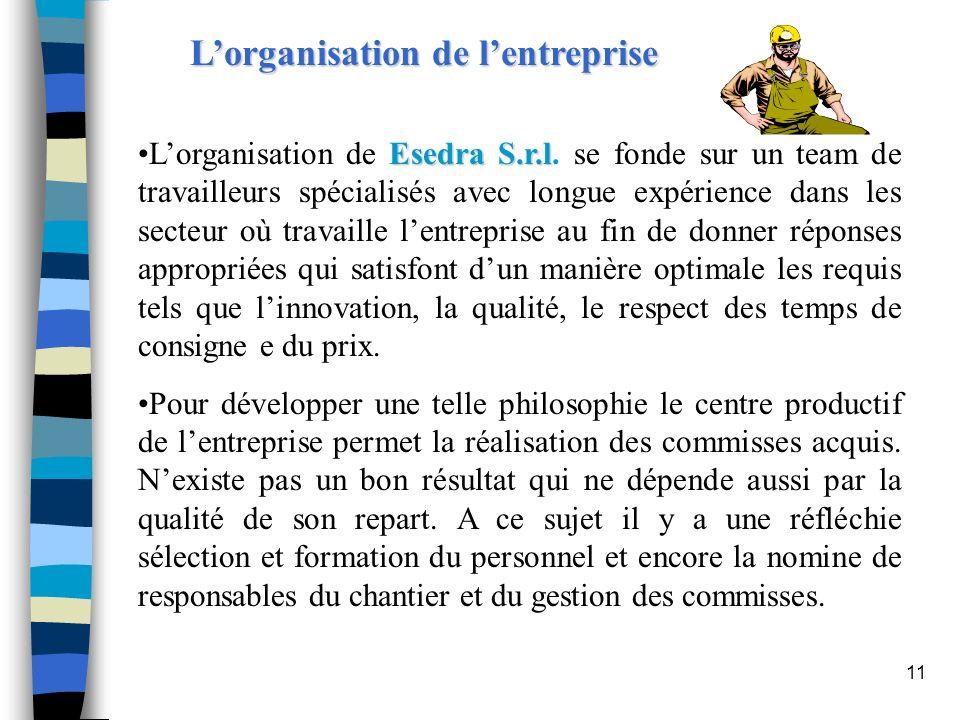 11 Lorganisation de lentreprise Esedra S.r.lLorganisation de Esedra S.r.l. se fonde sur un team de travailleurs spécialisés avec longue expérience dan