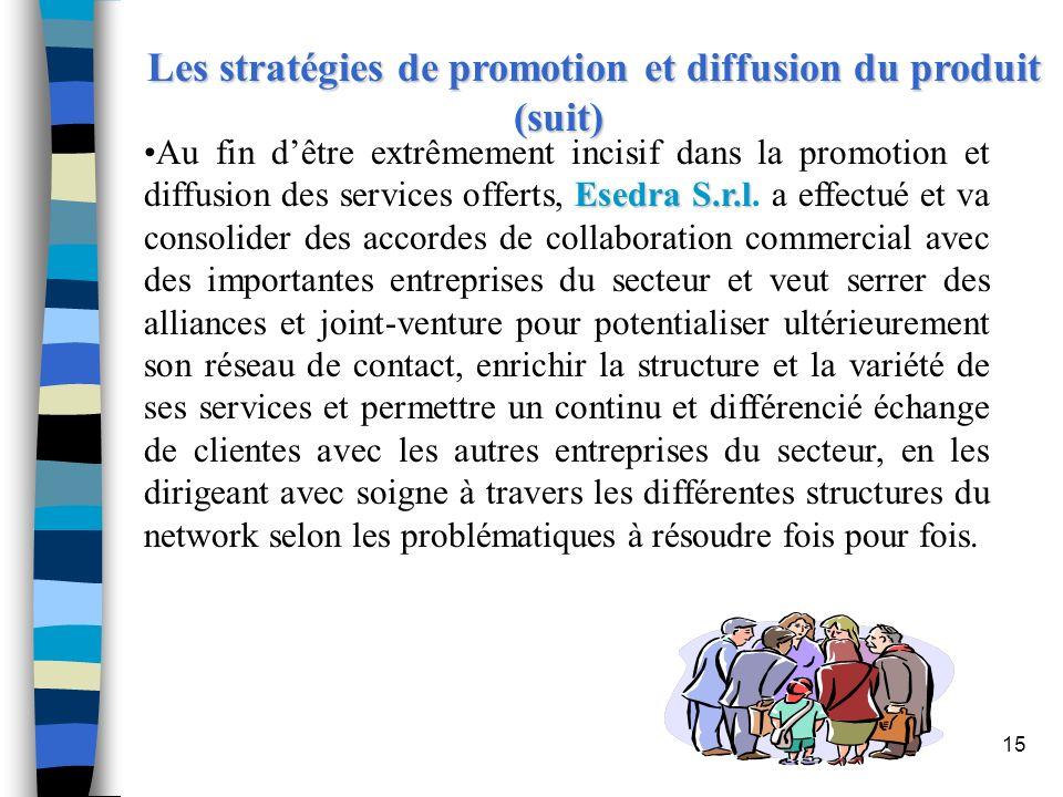 15 Les stratégies de promotion et diffusion du produit (suit) Les stratégies de promotion et diffusion du produit (suit) Esedra S.r.lAu fin dêtre extr