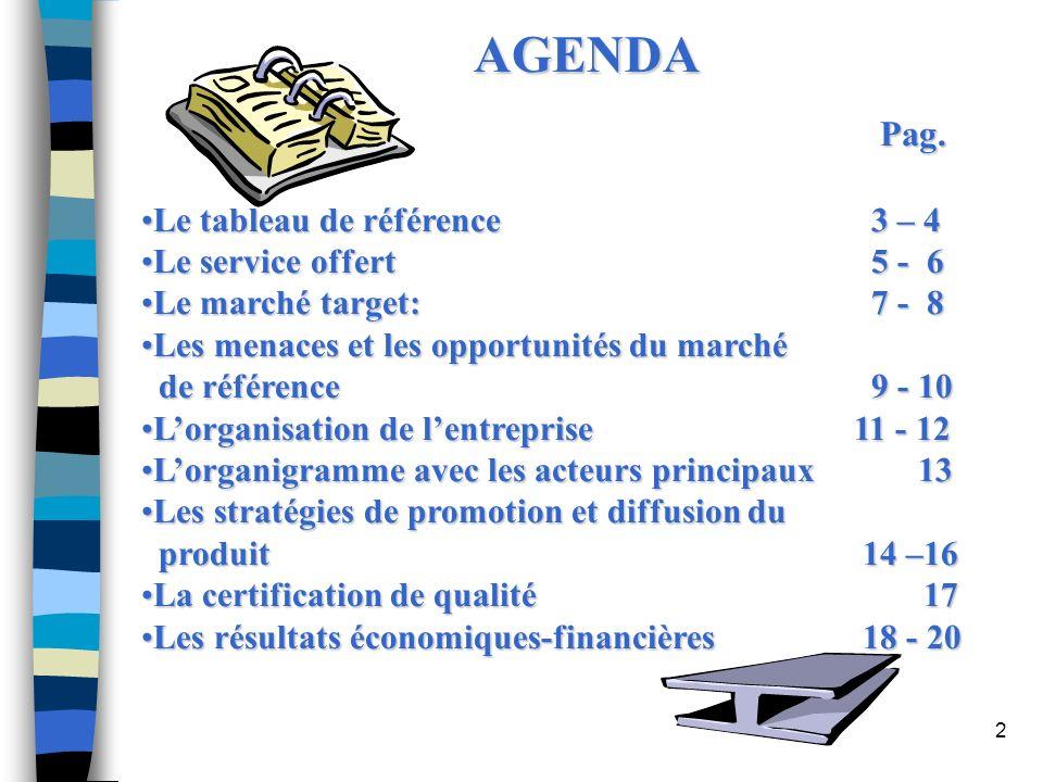 2 AGENDA Pag. Pag. Le tableau de référence3 – 4Le tableau de référence3 – 4 Le service offert5 - 6Le service offert5 - 6 Le marché target: 7 - 8Le mar