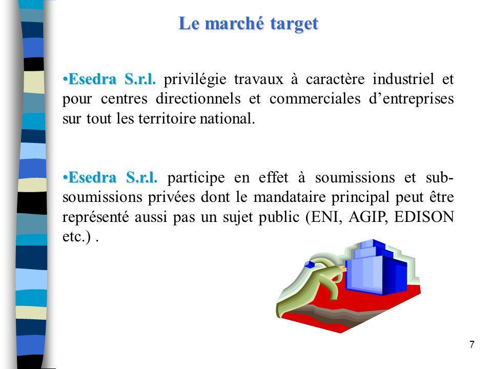 7 Le marché target Esedra S.r.lEsedra S.r.l. privilégie travaux à caractère industriel et pour centres directionnels et commerciales dentreprises sur