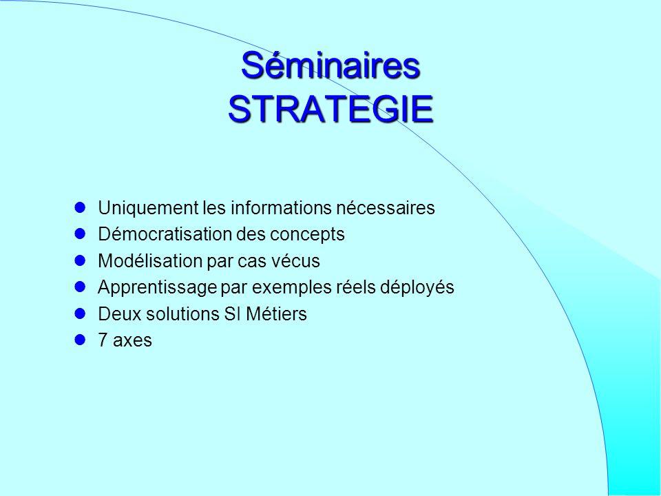 Séminaires STRATEGIE Uniquement les informations nécessaires Démocratisation des concepts Modélisation par cas vécus Apprentissage par exemples réels