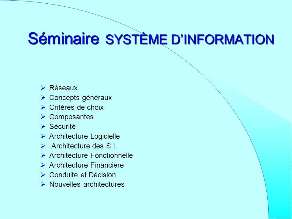 Séminaire SYSTÈME DINFORMATION Réseaux Concepts généraux Critères de choix Composantes Sécurité Architecture Logicielle Architecture des S.I. Architec