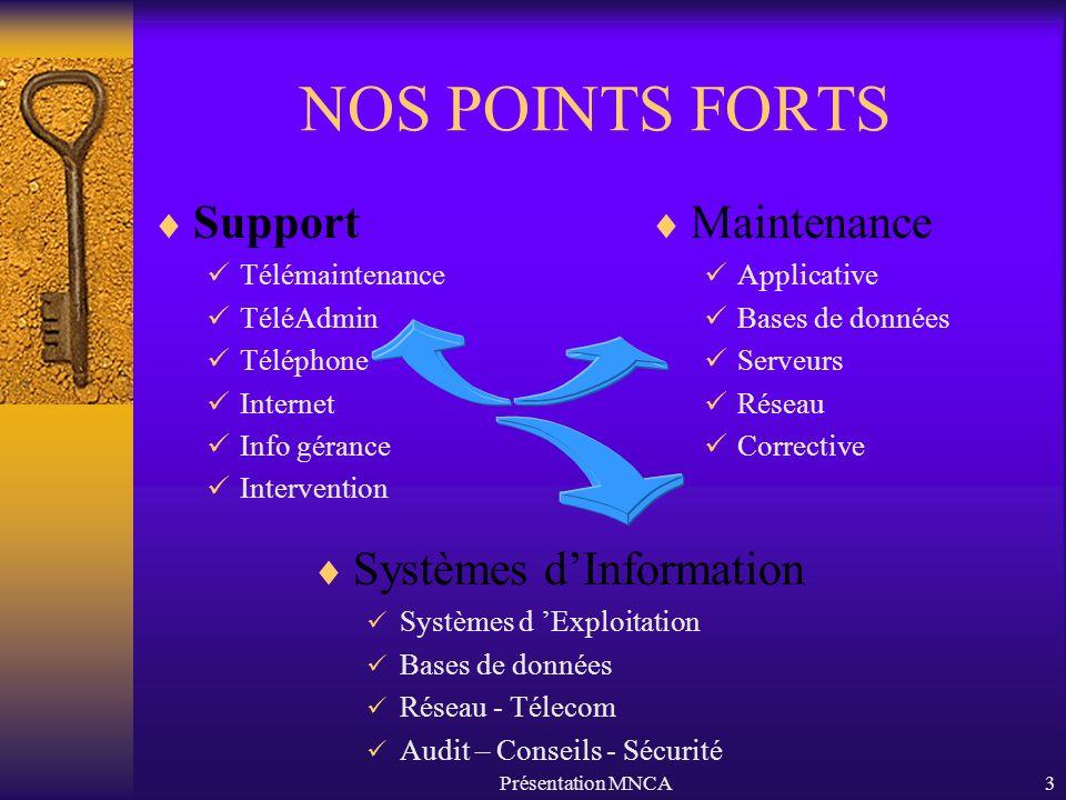 Présentation MNCA3 NOS POINTS FORTS Support Télémaintenance TéléAdmin Téléphone Internet Info gérance Intervention Maintenance Applicative Bases de do