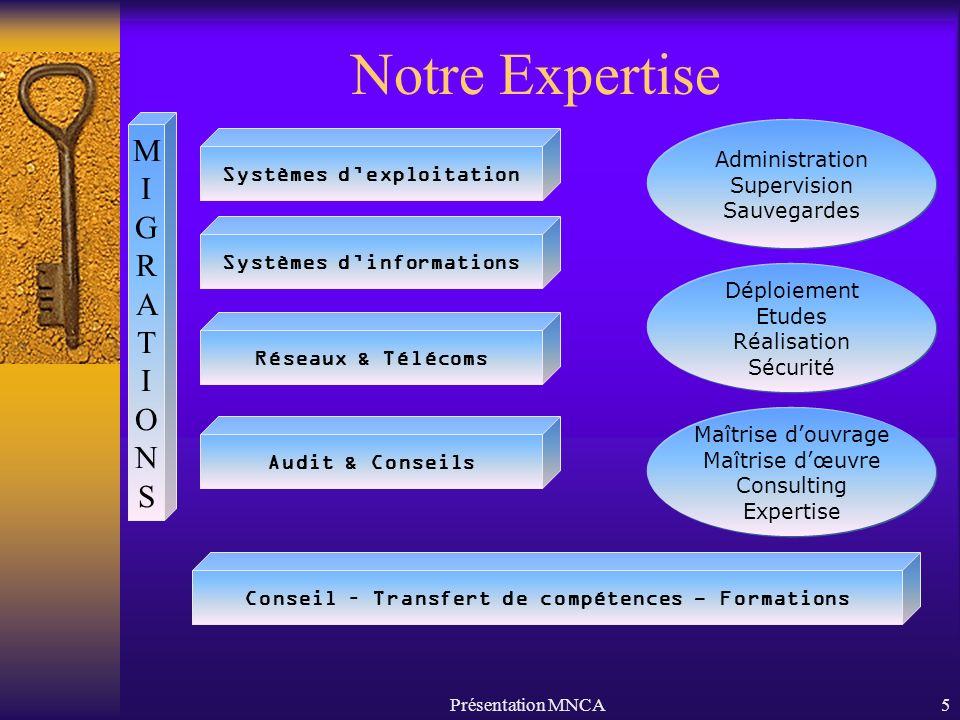 Présentation MNCA5 Notre Expertise Systèmes dexploitation Systèmes dinformations Réseaux & Télécoms Conseil – Transfert de compétences - Formations Au