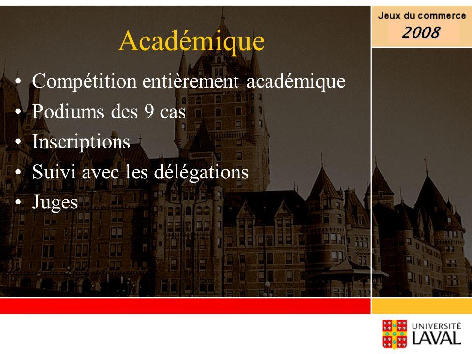 Compétition entièrement académique Podiums des 9 cas Inscriptions Suivi avec les délégations Juges Académique 2008