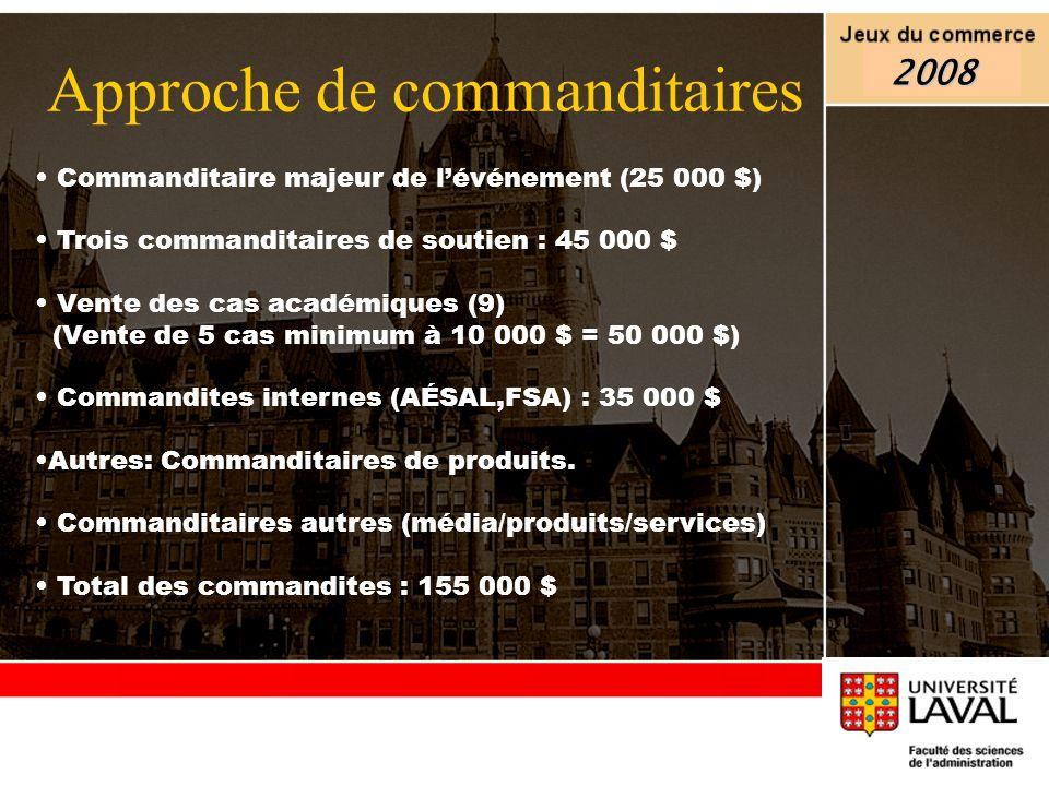 Commanditaire majeur de lévénement (25 000 $) Trois commanditaires de soutien : 45 000 $ Vente des cas académiques (9) (Vente de 5 cas minimum à 10 00