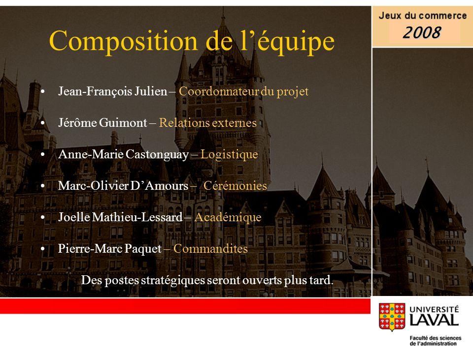 Composition de léquipe Jean-François Julien – Coordonnateur du projet Jérôme Guimont – Relations externes Anne-Marie Castonguay – Logistique Marc-Oliv