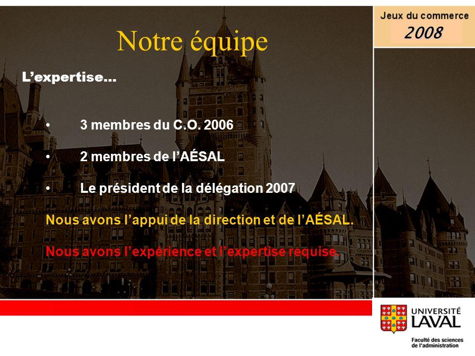 Lexpertise… 3 membres du C.O. 2006 2 membres de lAÉSAL Le président de la délégation 2007 Nous avons lappui de la direction et de lAÉSAL. Nous avons l