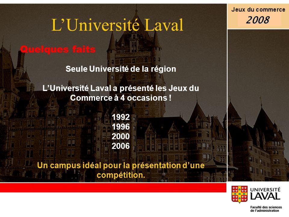 Quelques faits Seule Université de la région LUniversité Laval a présenté les Jeux du Commerce à 4 occasions ! 1992 1996 2000 2006 Un campus idéal pou