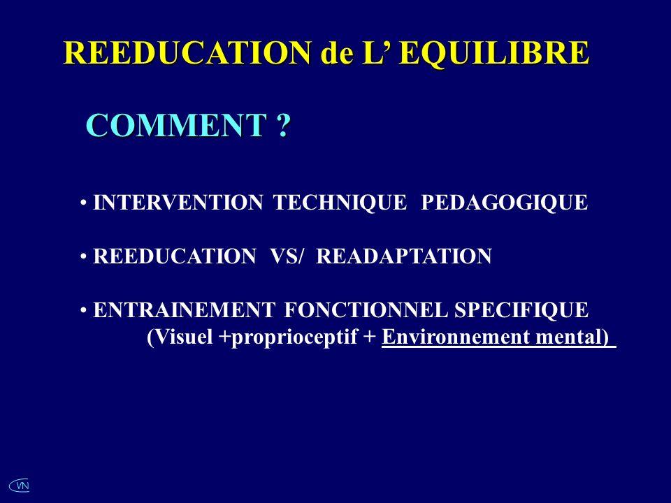 VN REEDUCATION de L EQUILIBRE COMMENT ? INTERVENTION TECHNIQUE PEDAGOGIQUE REEDUCATION VS/ READAPTATION ENTRAINEMENT FONCTIONNEL SPECIFIQUE (Visuel +p
