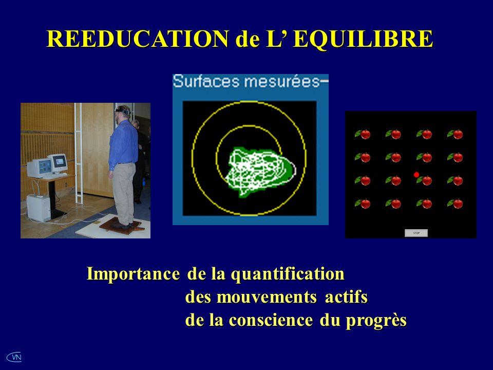 VN REEDUCATION de L EQUILIBRE Importance de la quantification des mouvements actifs de la conscience du progrès