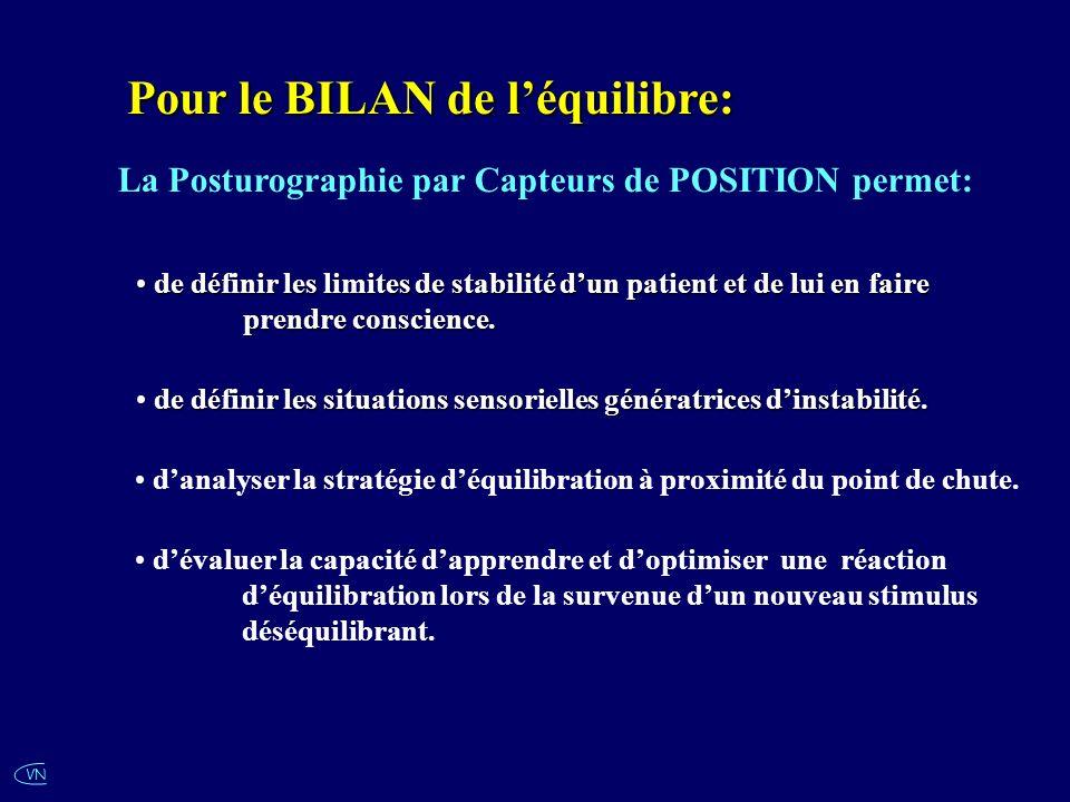 VN Pour le BILAN de léquilibre: La Posturographie par Capteurs de POSITION permet: danalyser la stratégie déquilibration à proximité du point de chute