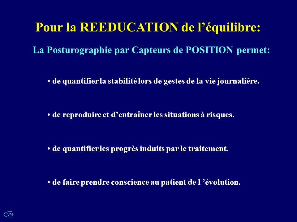 VN La Posturographie par Capteurs de POSITION permet: de quantifier les progrès induits par le traitement. de reproduire et dentraîner les situations