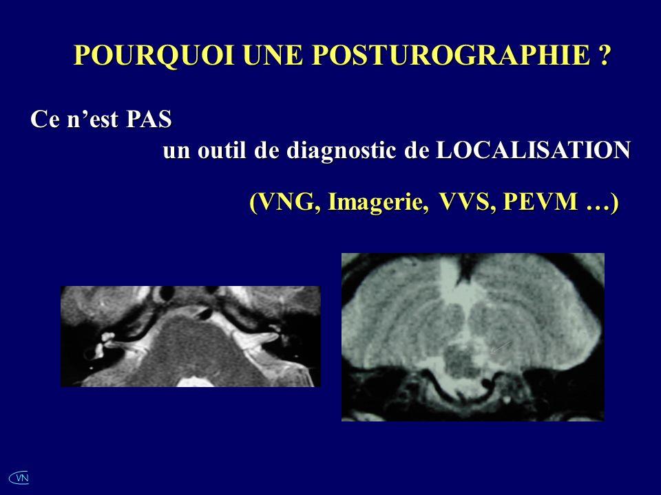 POURQUOI UNE POSTUROGRAPHIE ? Ce nest PAS un outil de diagnostic de LOCALISATION (VNG, Imagerie, VVS, PEVM …)