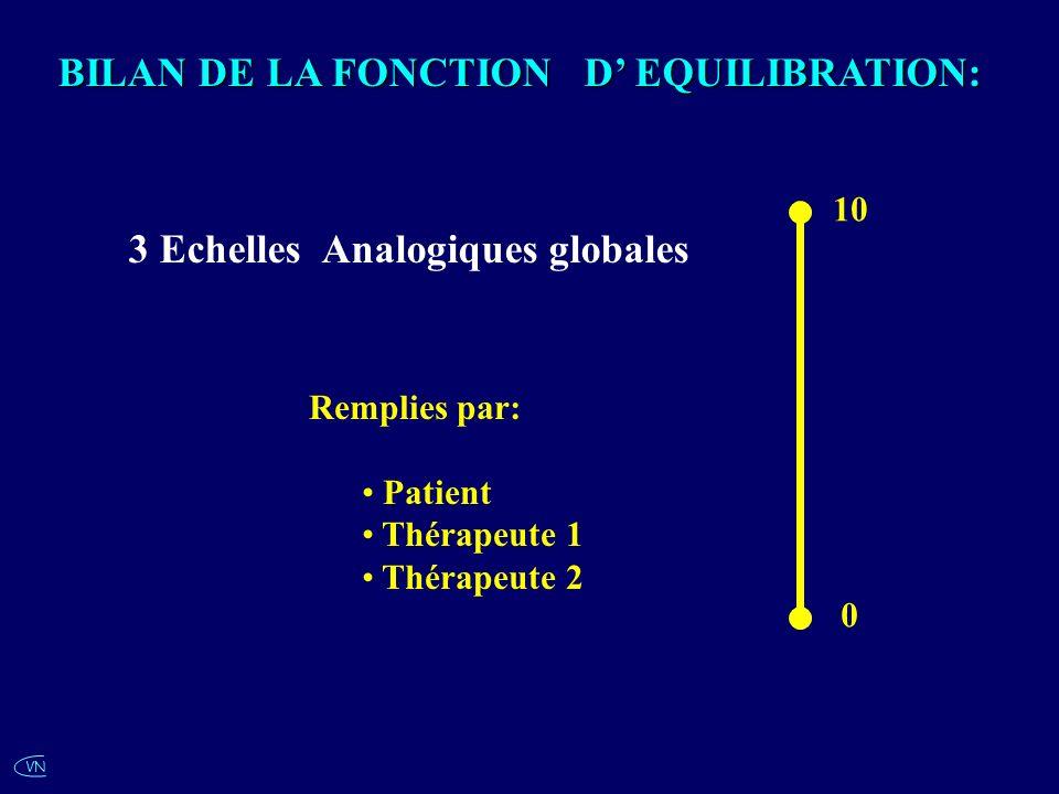 VN BILAN DE LA FONCTION D EQUILIBRATION: 3 Echelles Analogiques globales 0 10 Remplies par: Patient Thérapeute 1 Thérapeute 2