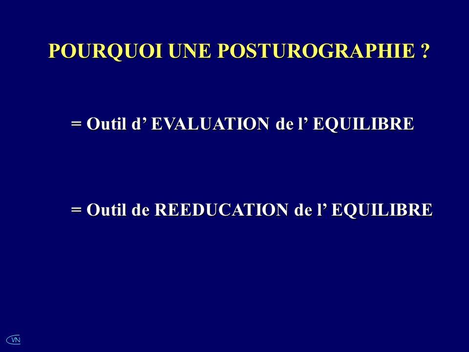 VN POURQUOI UNE POSTUROGRAPHIE ? = Outil d EVALUATION de l EQUILIBRE = Outil de REEDUCATION de l EQUILIBRE