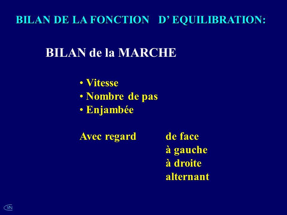 VN BILAN de la MARCHE Vitesse Nombre de pas Enjambée Avec regardde face à gauche à droite alternant BILAN DE LA FONCTION D EQUILIBRATION: