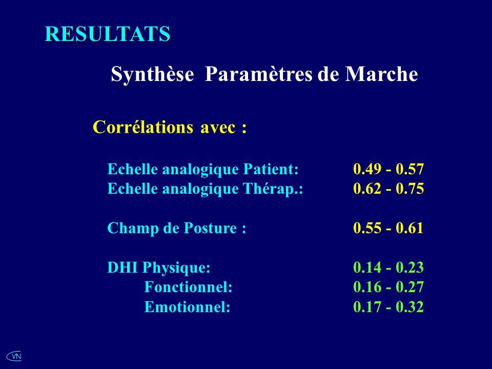 VNRESULTATS Synthèse Paramètres de Marche Echelle analogique Patient:0.49 - 0.57 Echelle analogique Thérap.:0.62 - 0.75 Champ de Posture :0.55 - 0.61