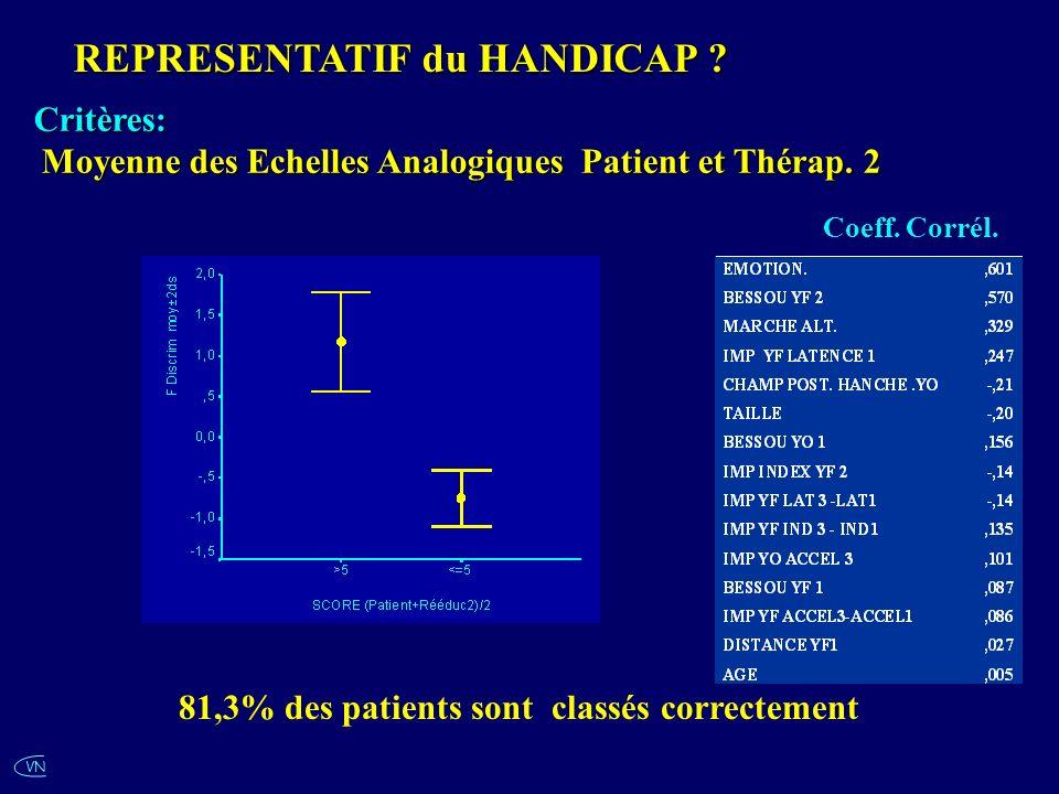 VN REPRESENTATIF du HANDICAP ? Critères: Moyenne des Echelles Analogiques Patient et Thérap. 2 Moyenne des Echelles Analogiques Patient et Thérap. 2 8