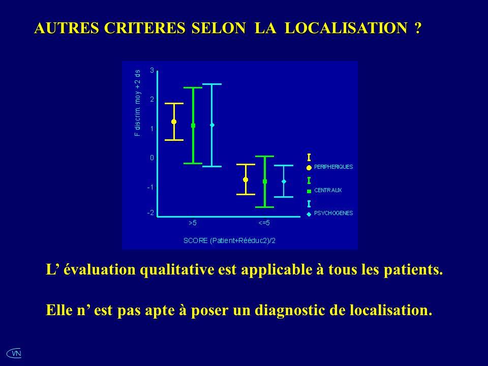 VN AUTRES CRITERES SELON LA LOCALISATION ? L évaluation qualitative est applicable à tous les patients. Elle n est pas apte à poser un diagnostic de l