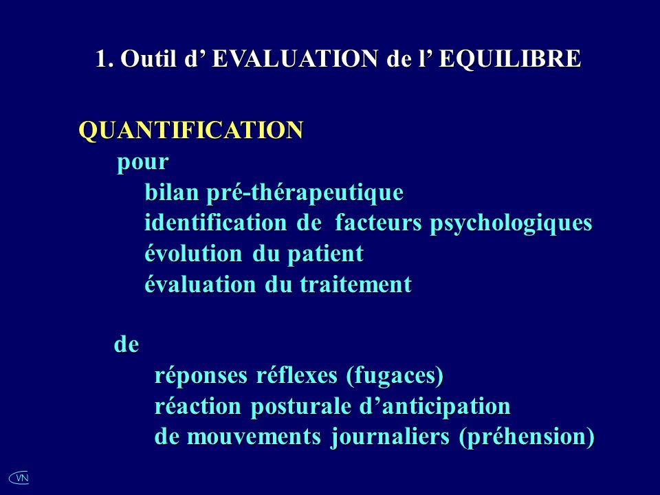 VN 1. Outil d EVALUATION de l EQUILIBRE QUANTIFICATION pour bilan pré-thérapeutique identification de facteurs psychologiques évolution du patient éva