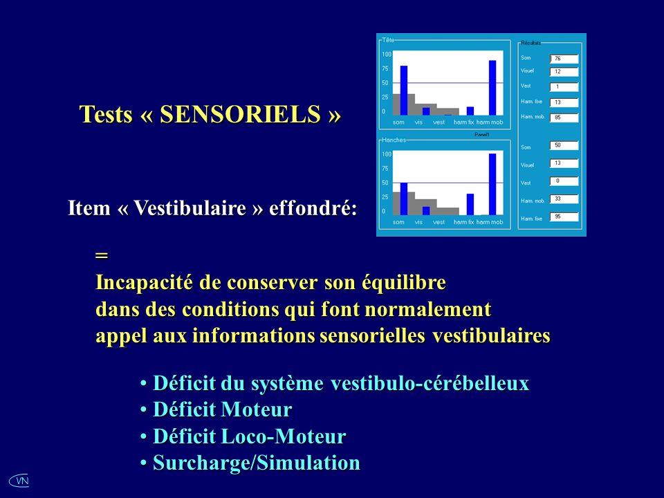 VN Tests « SENSORIELS » Item « Vestibulaire » effondré: = Incapacité de conserver son équilibre dans des conditions qui font normalement appel aux inf