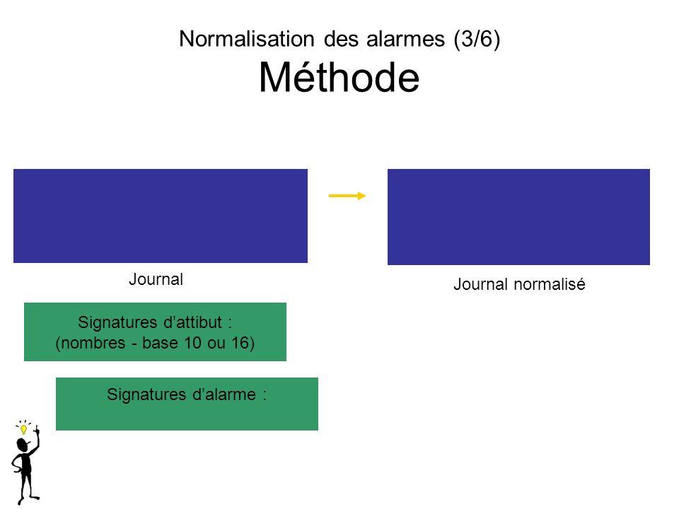 Normalisation des alarmes (3/6) Méthode Journal Journal normalisé Signatures dattibut : (nombres - base 10 ou 16) Signatures dalarme :