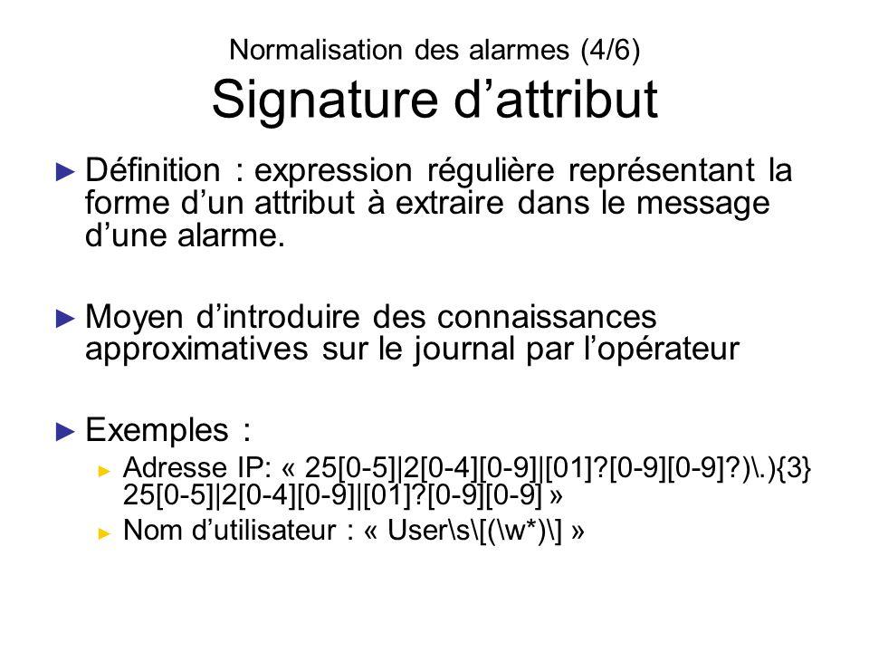 Normalisation des alarmes (4/6) Signature dattribut Définition : expression régulière représentant la forme dun attribut à extraire dans le message du