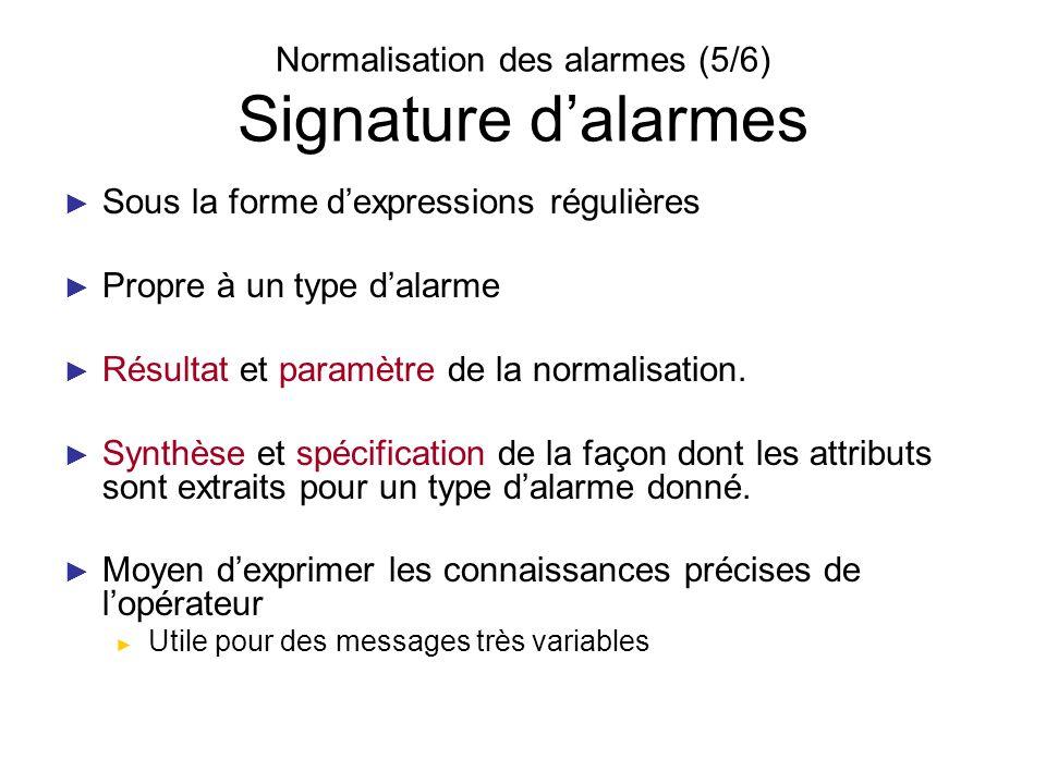 Normalisation des alarmes (5/6) Signature dalarmes Sous la forme dexpressions régulières Propre à un type dalarme Résultat et paramètre de la normalis