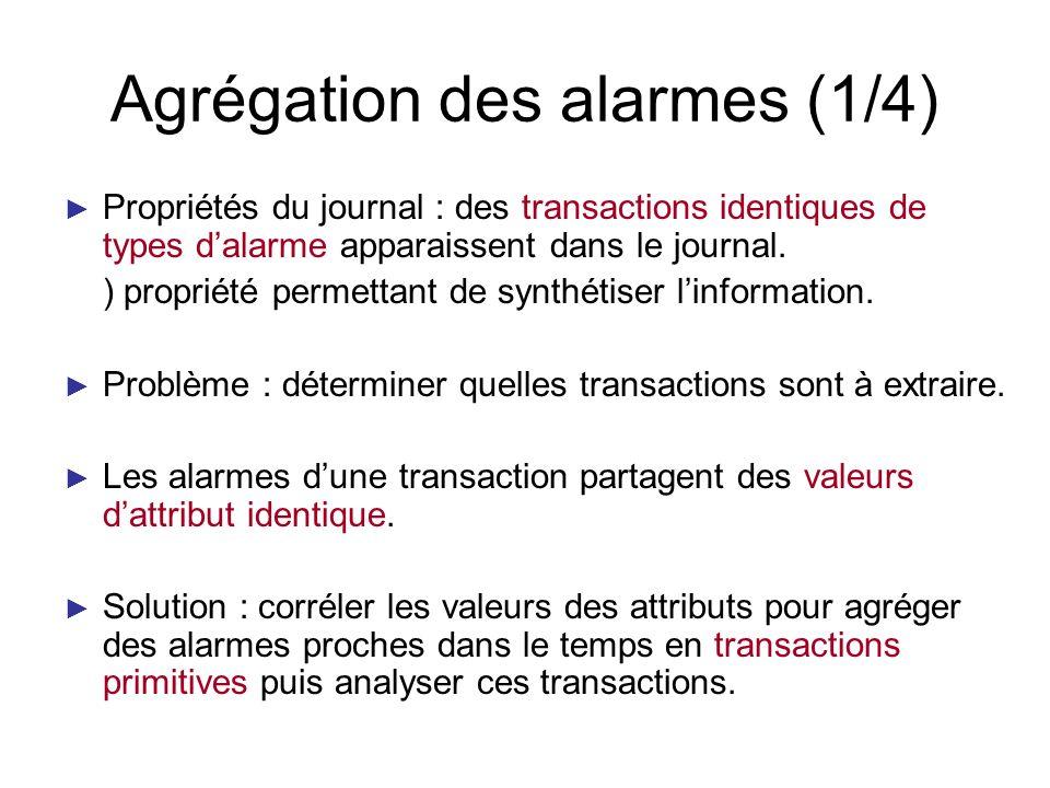 Agrégation des alarmes (1/4) Propriétés du journal : des transactions identiques de types dalarme apparaissent dans le journal. ) propriété permettant