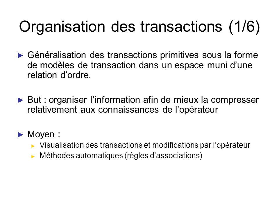 Organisation des transactions (1/6) Généralisation des transactions primitives sous la forme de modèles de transaction dans un espace muni dune relati
