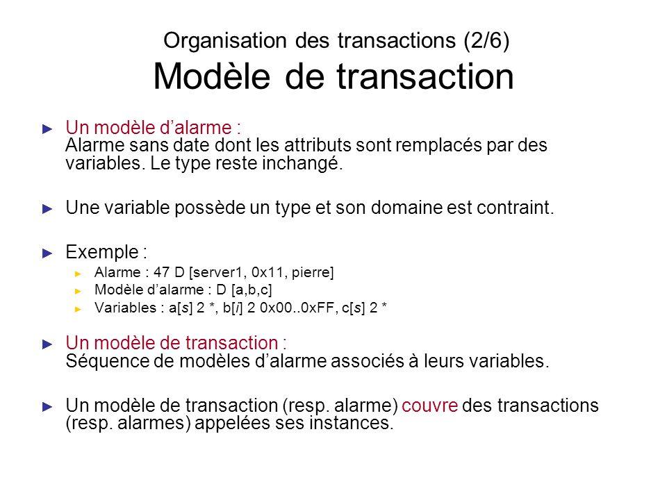 Organisation des transactions (2/6) Modèle de transaction Un modèle dalarme : Alarme sans date dont les attributs sont remplacés par des variables. Le